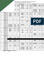 Jadwal Tks1 Genap 20142015 Fixed