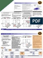 Protocolo 2.2 - Ventilación en Incendios - r2.02