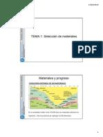 Tecnología y Selección de Materiales_ TEMA 1