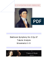 Beethoven Symphony No. 5 Analysis of Mvts II-IV