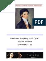 Beethoven Symphony No. 5 Analysis of Mvts II-IV