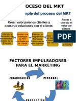 AMBIENTES DEL MERCADEO (1).ppt