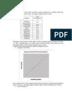 Uji Kenormalan Data