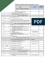 Yearly Plan - Kimia F4 - 2015