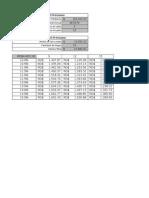 Calculadora y Analisis de Prestamos