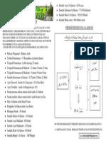 risalah-jumaat-020-biodata-al-quran.pdf