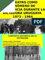 Teatro y Dictadura en El Uruguay (1973 -1984)
