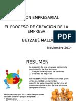 El Proceso de Creación de La Empresa 1