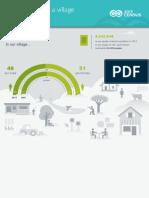 2013 Census Infographic Nzvillage Print