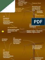 REKA BENTUK & PROSEDUR KT.ppt