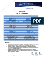 2011 census-factsheet-religion