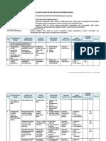GBPP Rekonsiliasi Dan Pemutakhiran Data