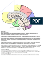 Emotions Biology