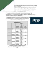1.3.1. Características socioeconómicas y sectores económicos en los que se desarrollan las pymes en México