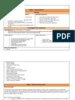 Career Planning Unit Plan (UBD Format)