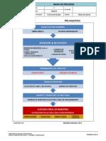 Mapa Procesos de Laboratorio Molina 2014