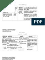 Material Derecho de Obligaciones (1)