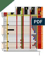 Cronograma Academico 2015 Diseno Industrial