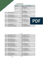Cursos Equivalentes Malla Curricular Admi-UPAO  2015