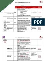 Agenda Módulo IParral