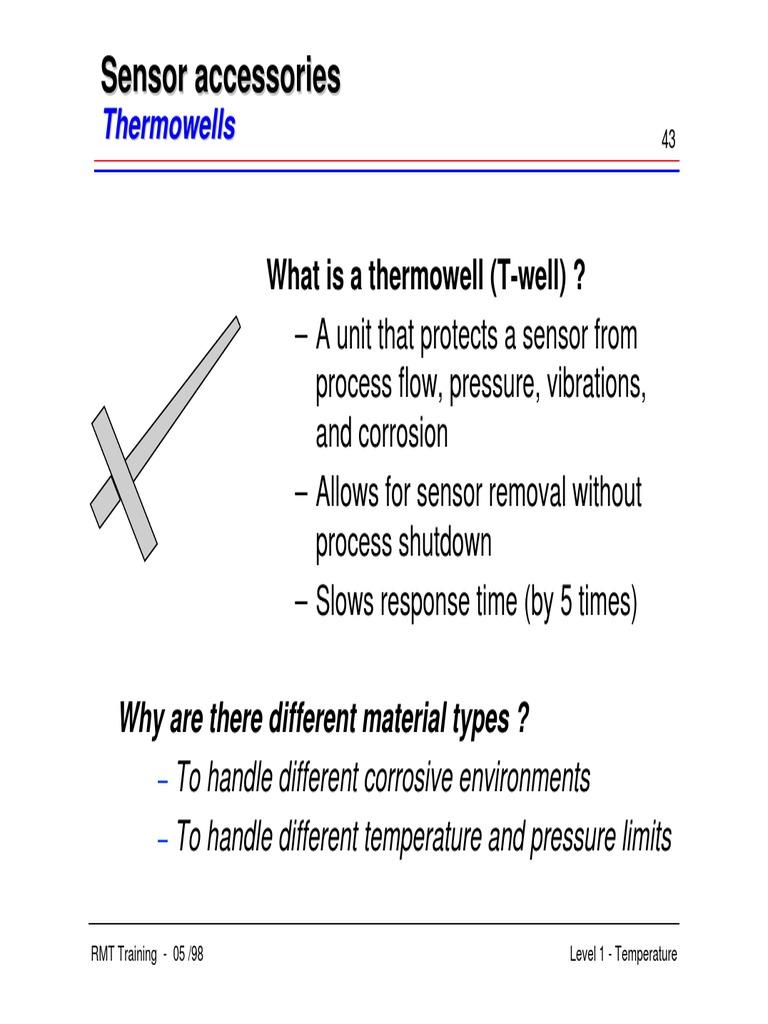 Thermowll 이란 | Fluid Dynamics | Classical Mechanics
