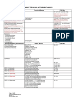 Quicklist of Regulated Substances_March2014