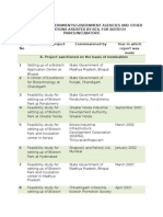 List of Governments Agencies and Organizations Assisted by BCIL With Year