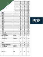 Kiln Stoppage 2013-14 Report update.xls