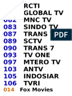 CHANEL TV INDOVISION