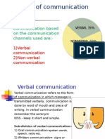 Lecture 2-Verbal Communication