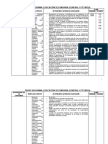 Profesiograma Secundaria General.pdf