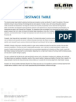 Chemical Resistance Table