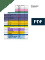 Fin Tracker 2012