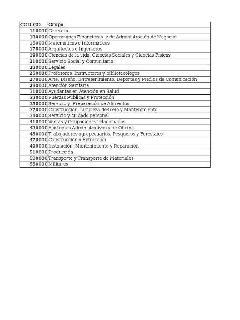20140617- Clasificación ONET simplificada con ocupaciones ...