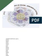 Documento  con Taxonomias.pdf