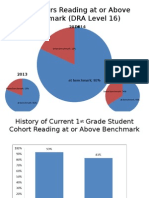 1st and 2nd grade data eoy 2014