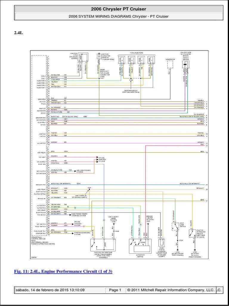 diagrama de motor pt rh scribd com 2001 Chrysler PT Cruiser Engine Diagram PT Cruiser Oil Switch Location