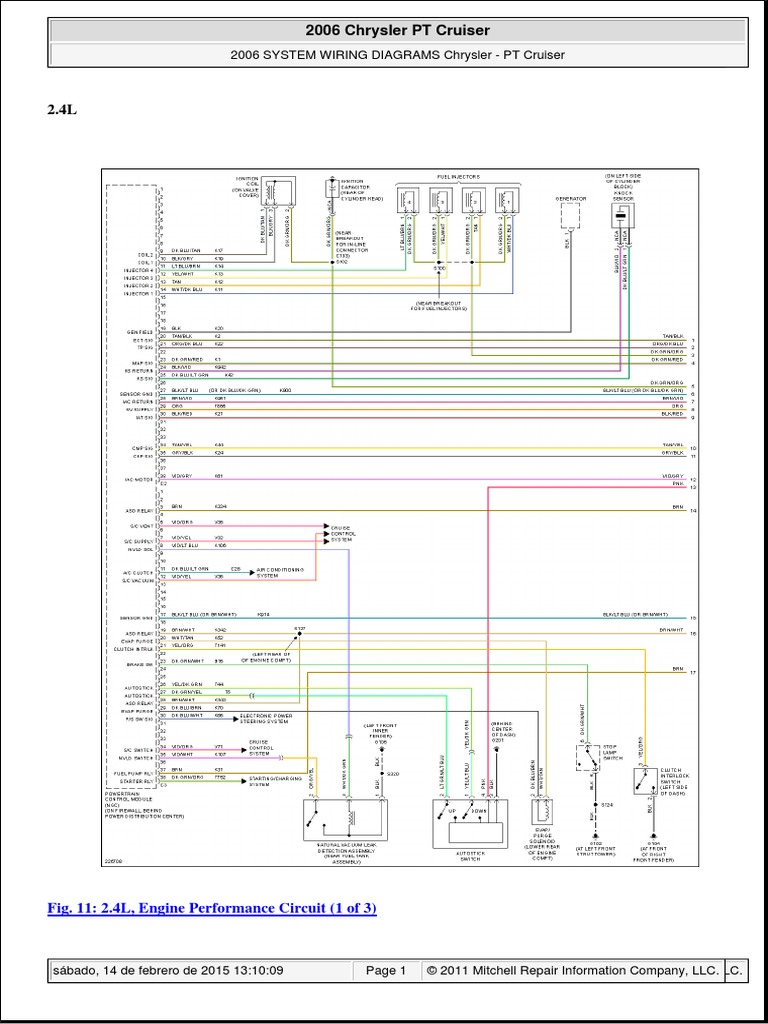 Diagrama de Motor PT | Pt Cruiser Engine Wiring Diagram |  | Scribd