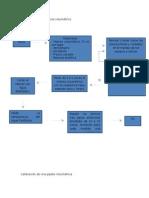 Calibración de Un Matraz Volumétrico y Pípeta Diagrama