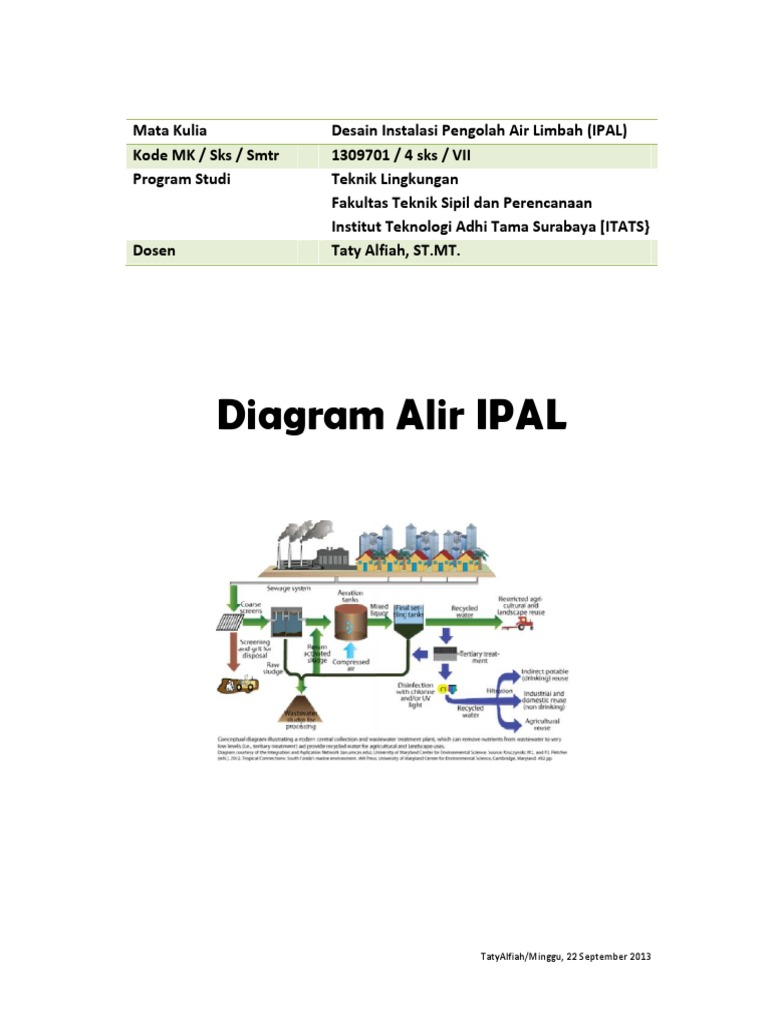 Ebook ipal diagram alirpdf sewage treatment biodegradable waste ebook ipal diagram alirpdf sewage treatment biodegradable waste management ccuart Images