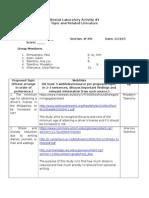 Biostat Laboratory Activity#1