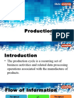 Production Cycle