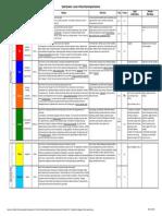 Spiral DynamSpiral Dynamics Overviewics Overview
