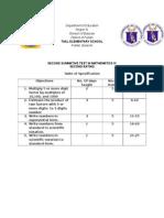 2nd Summative Test Second Rating Grade IV 2014 Arleen