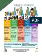 Spanish Kids Food Servings Food Groups Servings Pictures Kids Printable Guidelines Food Portions (1)