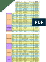 Départementales 2015 en Finistère