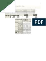Informe SAS - Programa
