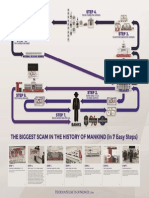 TheBiggestScam.pdf
