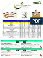 2014 - TABELA FINAL Campeonato Conjunto Ceará