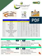 Campeonato Do Conjunto Ceará - 2014 TABELA FINAL